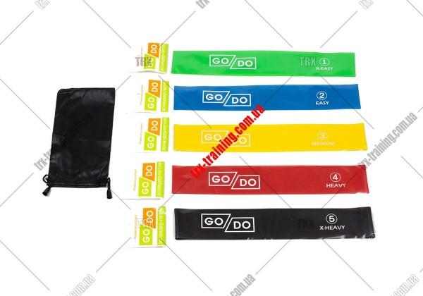 Набор резиновых колец MINI BANDS Set GoDo (5 шт)