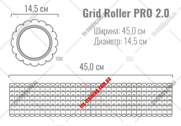 Массажный ролик Grid Roller PRO 2.0: характеристики